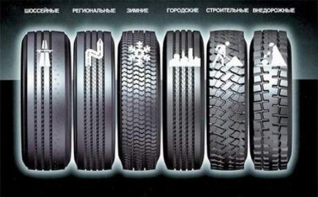 Типы шин