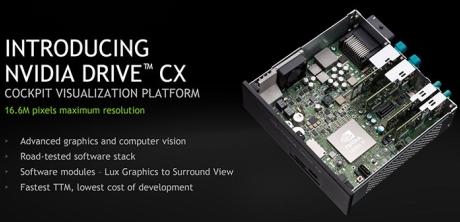 Система NVIDIA DRIVE CX